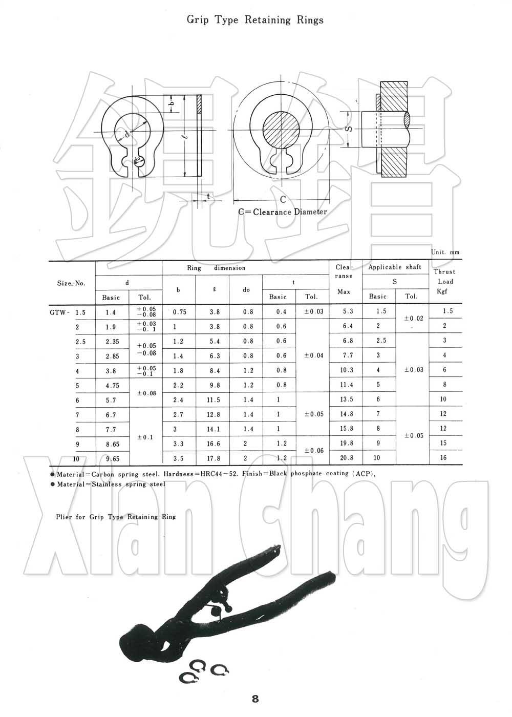 Grip Type Retaining Rings
